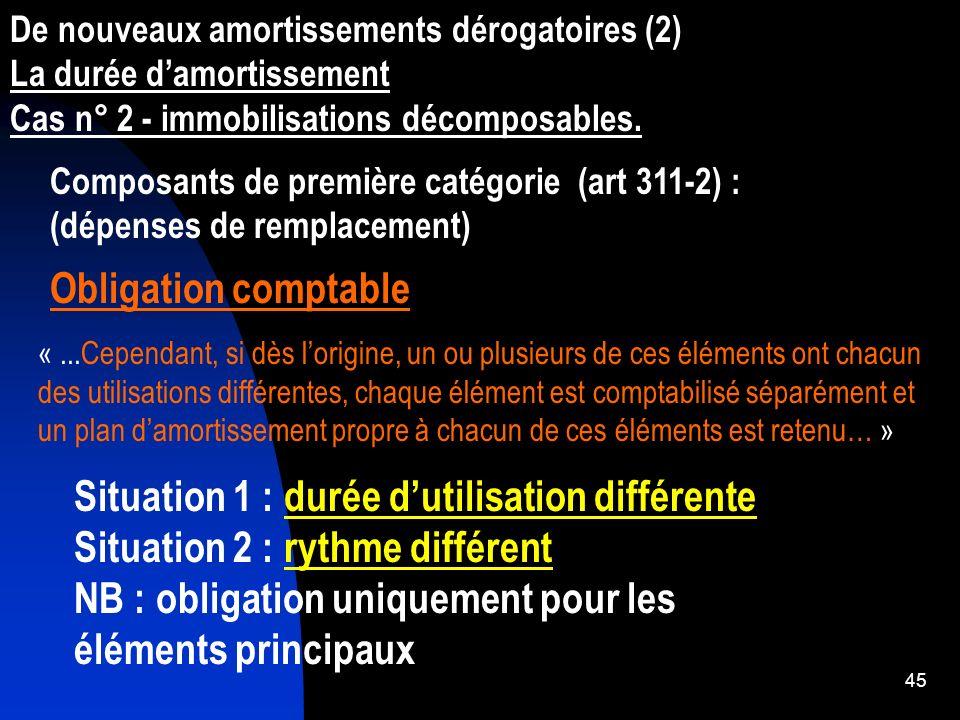 46 De nouveaux amortissements dérogatoires (2) : La durée damortissement Cas n° 2 - Immobilisations décomposables Amortissement sur la durée dutilisation pour touts les composants.