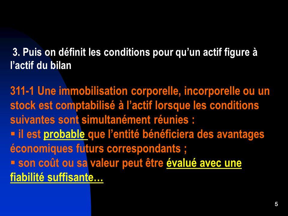 5 3. Puis on définit les conditions pour quun actif figure à lactif du bilan 311-1 Une immobilisation corporelle, incorporelle ou un stock est comptab