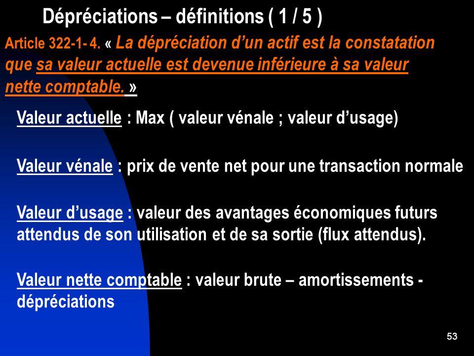 54 Dépréciations ( 2 / 5 ) Un test de dépréciation ne sera réalisé que sil existe un indice quelconque montrant quun actif a pu perdre notablement de sa valeur.