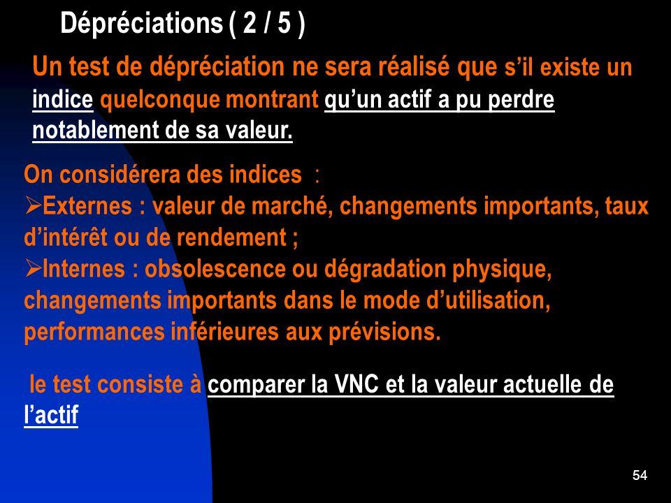 55 Dépréciations ( 3 / 5 ) Première situation : la valeur actuelle est supérieure à la VNC La VNC nest pas modifiée Deuxième situation : la valeur actuelle nest pas notablement < à la VNC La VNC nest pas modifiée Troisième situation : la valeur actuelle est notablement < à la VNC La VNC est modifiée.