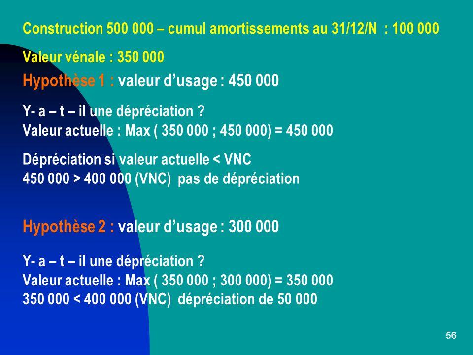 57 Construction 500 000 – cumul amortissements au 31/12/N : 100 000 Valeur vénale : 500 000 Hypothèse 1 : valeur dusage : 450 000 Y - a – t – il une dépréciation .
