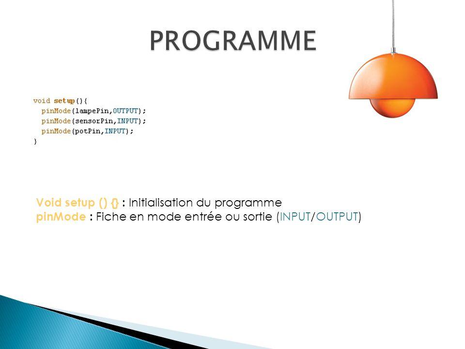 Void setup () {} : Initialisation du programme pinMode : Fiche en mode entrée ou sortie (INPUT/OUTPUT)