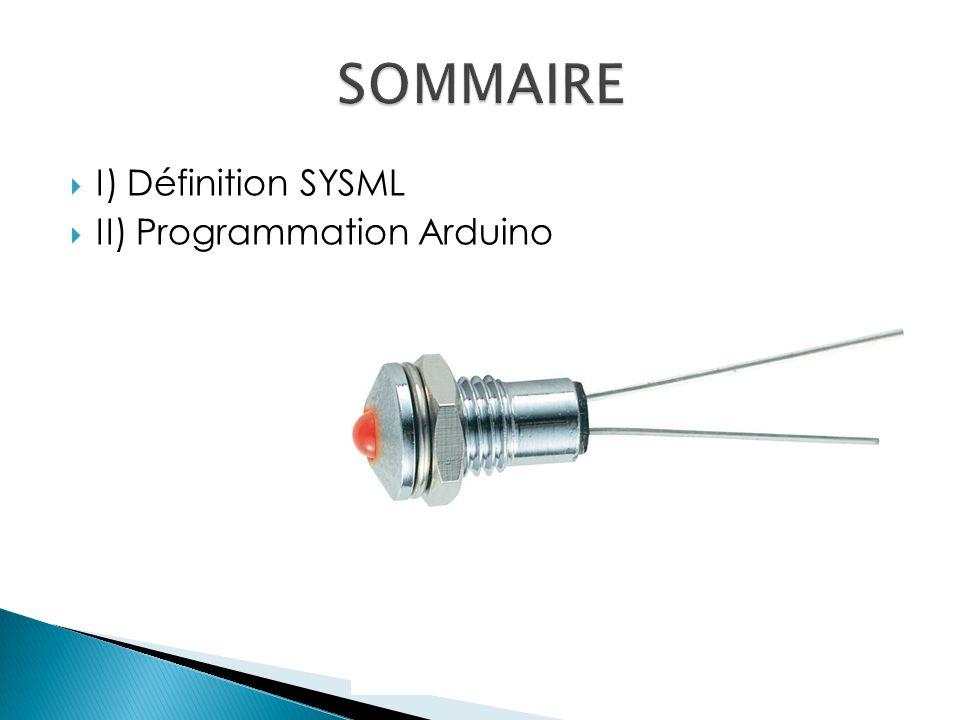 I) Définition SYSML II) Programmation Arduino