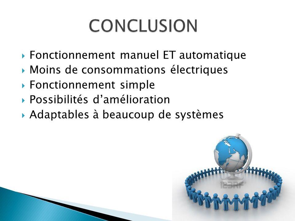 Fonctionnement manuel ET automatique Moins de consommations électriques Fonctionnement simple Possibilités damélioration Adaptables à beaucoup de syst