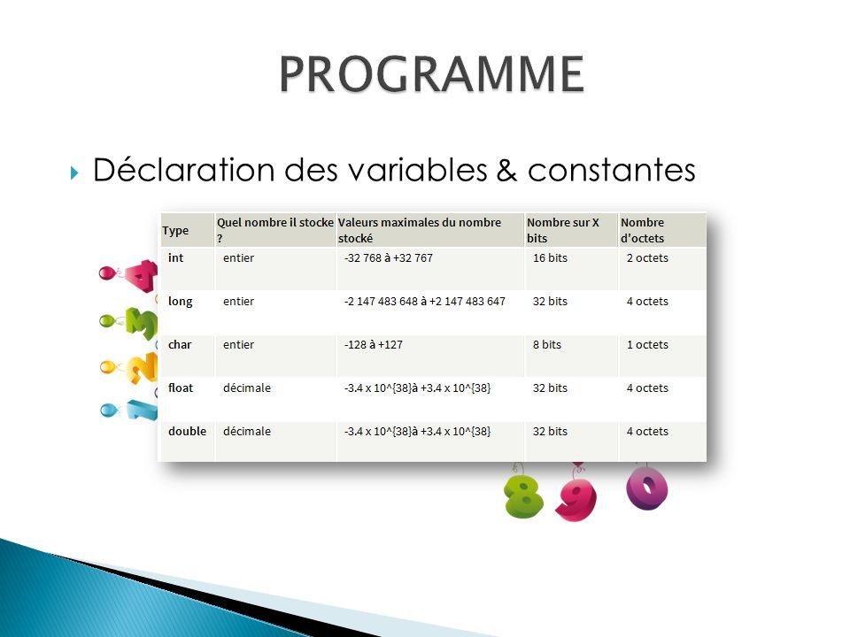 Déclaration des variables & constantes