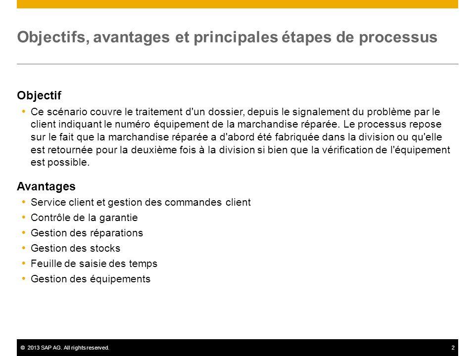 ©2013 SAP AG. All rights reserved.2 Objectifs, avantages et principales étapes de processus Objectif Ce scénario couvre le traitement d'un dossier, de