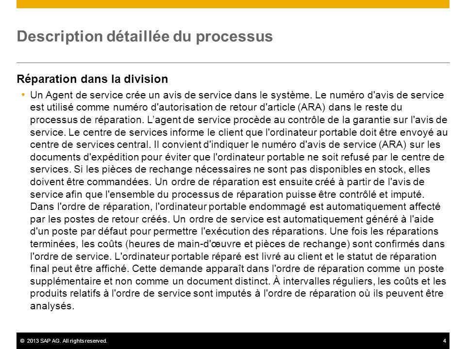 ©2013 SAP AG. All rights reserved.4 Description détaillée du processus Réparation dans la division Un Agent de service crée un avis de service dans le