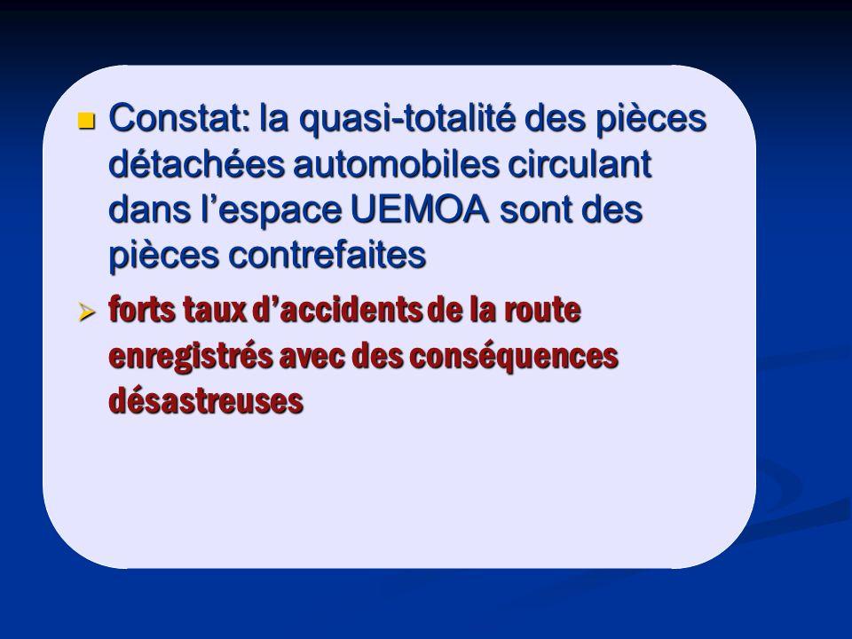 Constat: la quasi-totalité des pièces détachées automobiles circulant dans lespace UEMOA sont des pièces contrefaites Constat: la quasi-totalité des p