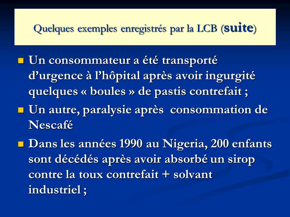 Quelques exemples enregistrés par la LCB ( suite ) Un consommateur a été transporté durgence à lhôpital après avoir ingurgité quelques « boules » de p