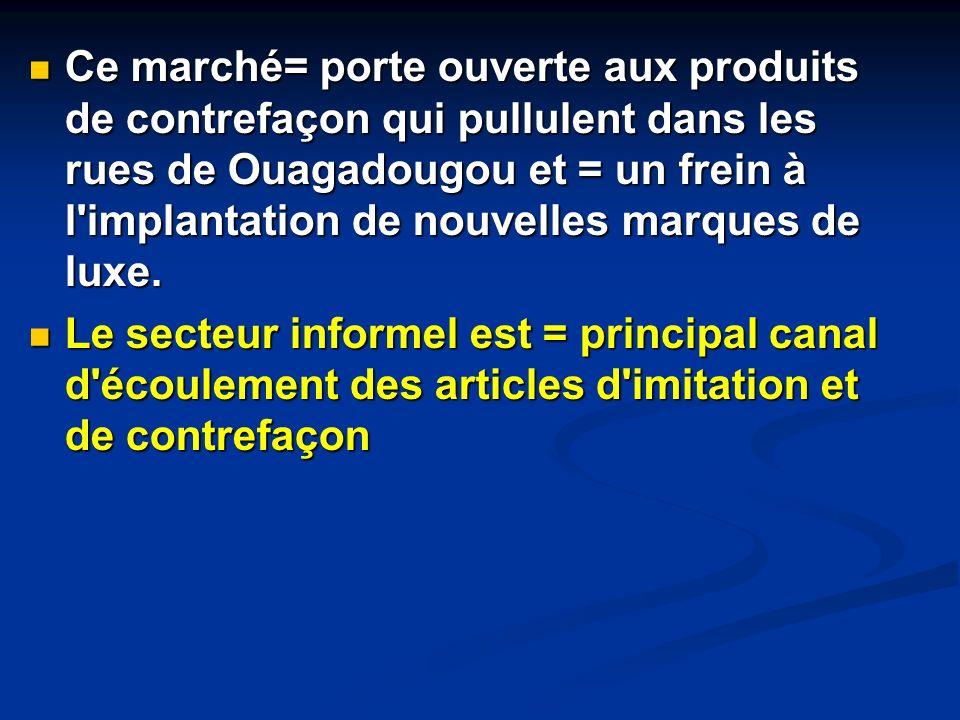 Ce marché= porte ouverte aux produits de contrefaçon qui pullulent dans les rues de Ouagadougou et = un frein à l'implantation de nouvelles marques de
