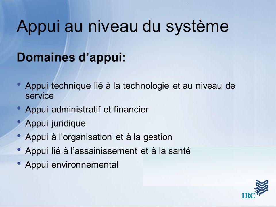 Domaines dappui: Appui technique lié à la technologie et au niveau de service Appui administratif et financier Appui juridique Appui à lorganisation et à la gestion Appui lié à lassainissement et à la santé Appui environnemental Appui au niveau du système