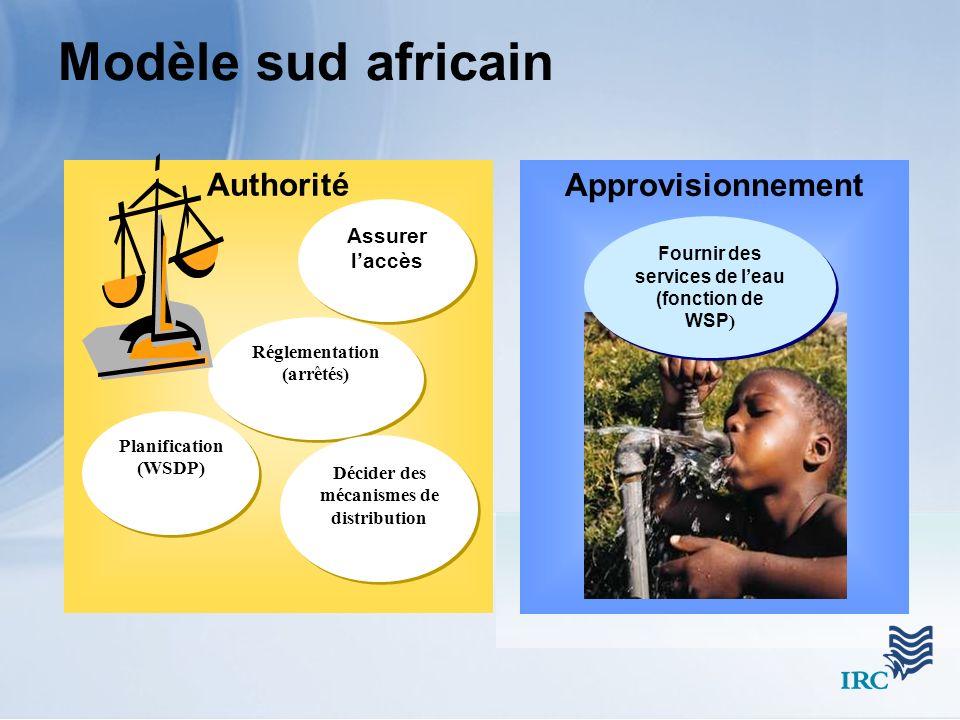 Approvisionnement Fournir des services de leau (fonction de WSP ) Fournir des services de leau (fonction de WSP ) Modèle sud africain Authorité Assurer laccès Réglementation (arrêtés) Planification (WSDP) Décider des mécanismes de distribution