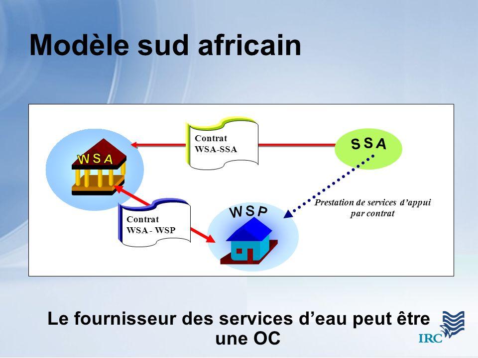 Modèle sud africain Le fournisseur des services deau peut être une OC Prestation de services dappui par contrat Contrat WSA-SSA Contrat WSA - WSP