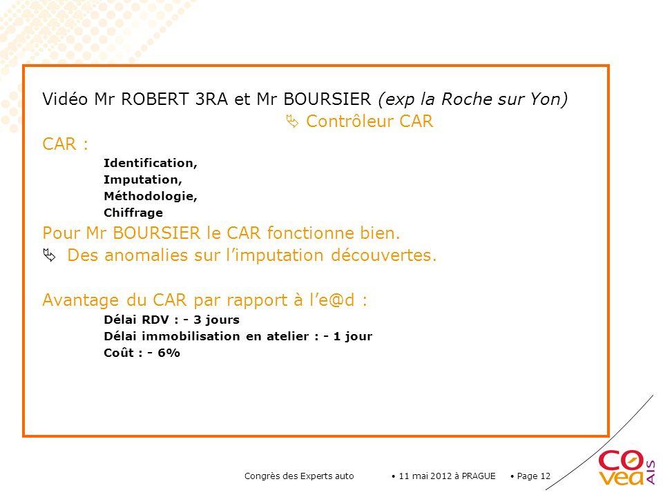 Page 12 11 mai 2012 à PRAGUE Congrès des Experts auto Vidéo Mr ROBERT 3RA et Mr BOURSIER (exp la Roche sur Yon) Contrôleur CAR CAR : Identification, I