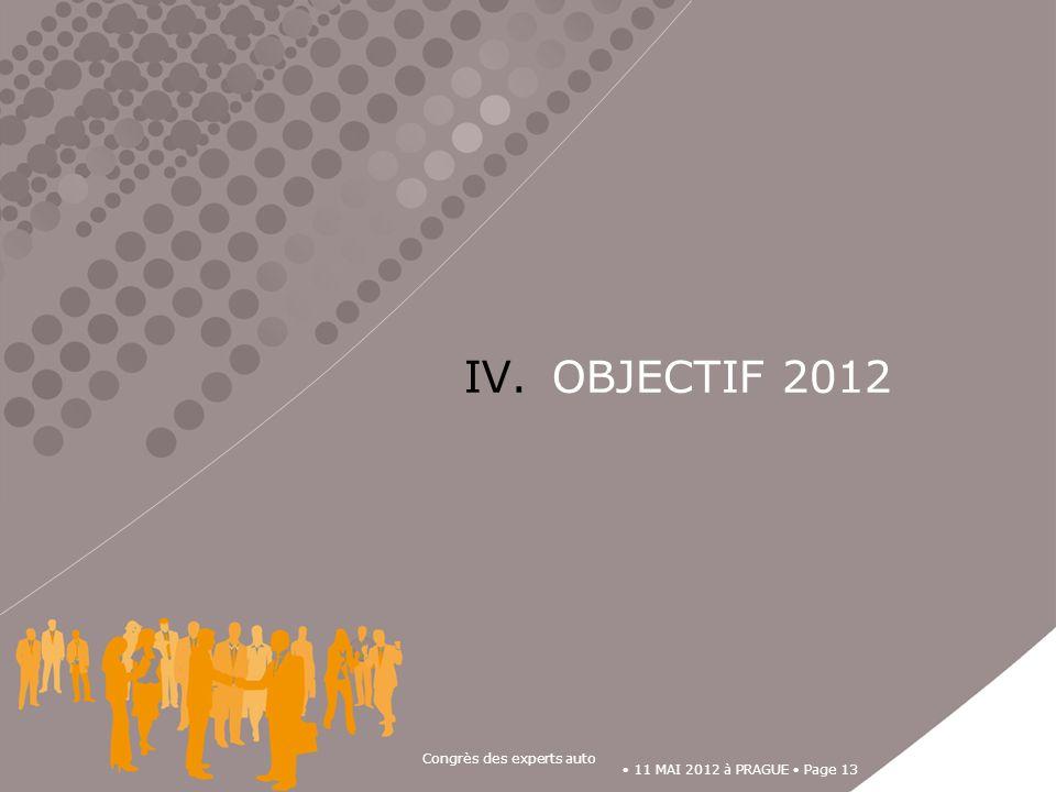 11 MAI 2012 à PRAGUE Page 13 Congrès des experts auto IV.OBJECTIF 2012