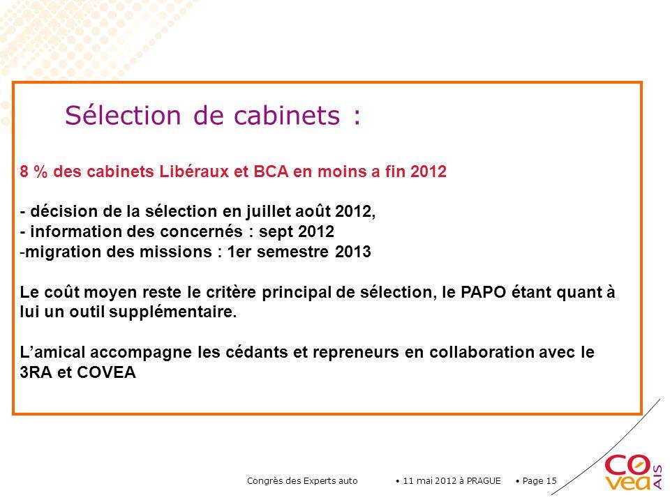 Page 15 11 mai 2012 à PRAGUE Congrès des Experts auto Sélection de cabinets : 8 % des cabinets Libéraux et BCA en moins a fin 2012 - décision de la sé