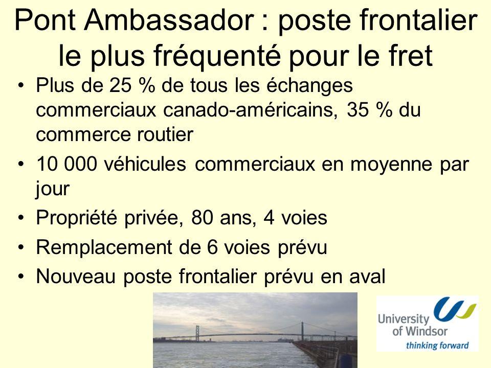 Pont Ambassador : poste frontalier le plus fréquenté pour le fret Plus de 25 % de tous les échanges commerciaux canado-américains, 35 % du commerce routier 10 000 véhicules commerciaux en moyenne par jour Propriété privée, 80 ans, 4 voies Remplacement de 6 voies prévu Nouveau poste frontalier prévu en aval