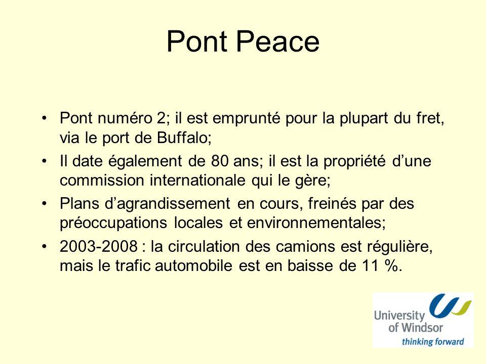 Pont Peace Pont numéro 2; il est emprunté pour la plupart du fret, via le port de Buffalo; Il date également de 80 ans; il est la propriété dune commission internationale qui le gère; Plans dagrandissement en cours, freinés par des préoccupations locales et environnementales; 2003-2008 : la circulation des camions est régulière, mais le trafic automobile est en baisse de 11 %.