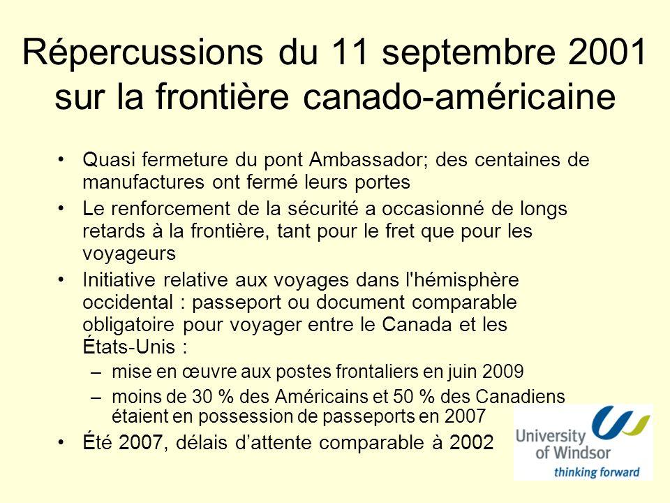 Répercussions du 11 septembre 2001 sur la frontière canado-américaine Quasi fermeture du pont Ambassador; des centaines de manufactures ont fermé leurs portes Le renforcement de la sécurité a occasionné de longs retards à la frontière, tant pour le fret que pour les voyageurs Initiative relative aux voyages dans l hémisphère occidental : passeport ou document comparable obligatoire pour voyager entre le Canada et les États-Unis : –mise en œuvre aux postes frontaliers en juin 2009 –moins de 30 % des Américains et 50 % des Canadiens étaient en possession de passeports en 2007 Été 2007, délais dattente comparable à 2002