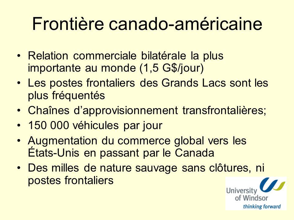 Frontière canado-américaine Relation commerciale bilatérale la plus importante au monde (1,5 G$/jour) Les postes frontaliers des Grands Lacs sont les