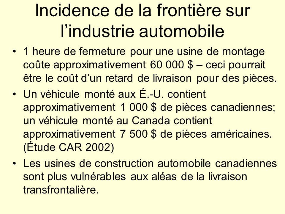 Incidence de la frontière sur lindustrie automobile 1 heure de fermeture pour une usine de montage coûte approximativement 60 000 $ – ceci pourrait être le coût dun retard de livraison pour des pièces.