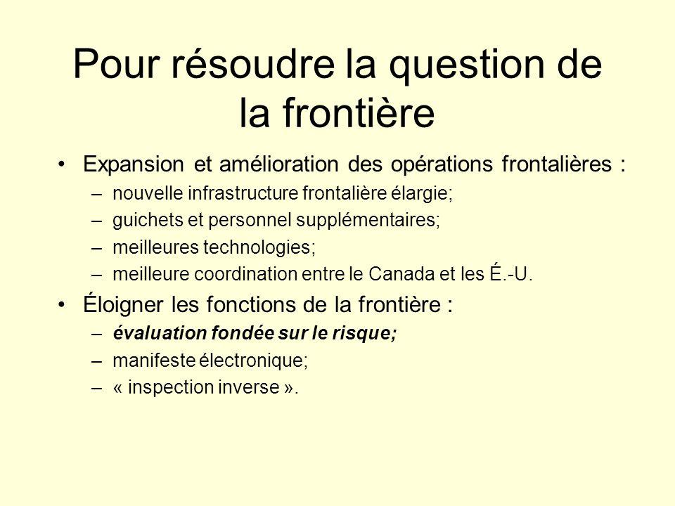 Pour résoudre la question de la frontière Expansion et amélioration des opérations frontalières : –nouvelle infrastructure frontalière élargie; –guichets et personnel supplémentaires; –meilleures technologies; –meilleure coordination entre le Canada et les É.-U.
