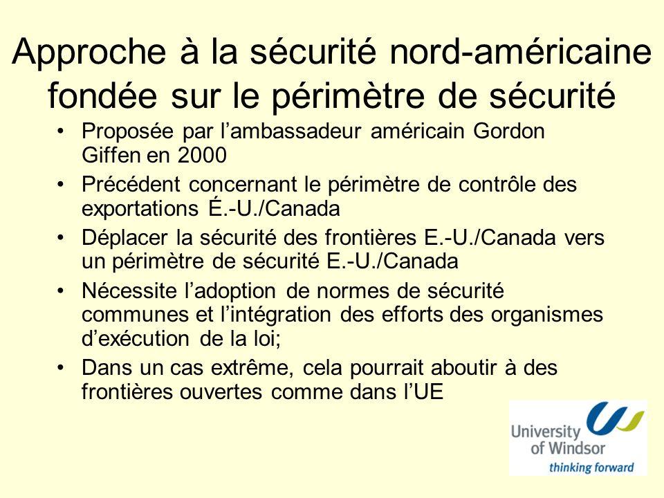 Approche à la sécurité nord-américaine fondée sur le périmètre de sécurité Proposée par lambassadeur américain Gordon Giffen en 2000 Précédent concernant le périmètre de contrôle des exportations É.-U./Canada Déplacer la sécurité des frontières E.-U./Canada vers un périmètre de sécurité E.-U./Canada Nécessite ladoption de normes de sécurité communes et lintégration des efforts des organismes dexécution de la loi; Dans un cas extrême, cela pourrait aboutir à des frontières ouvertes comme dans lUE
