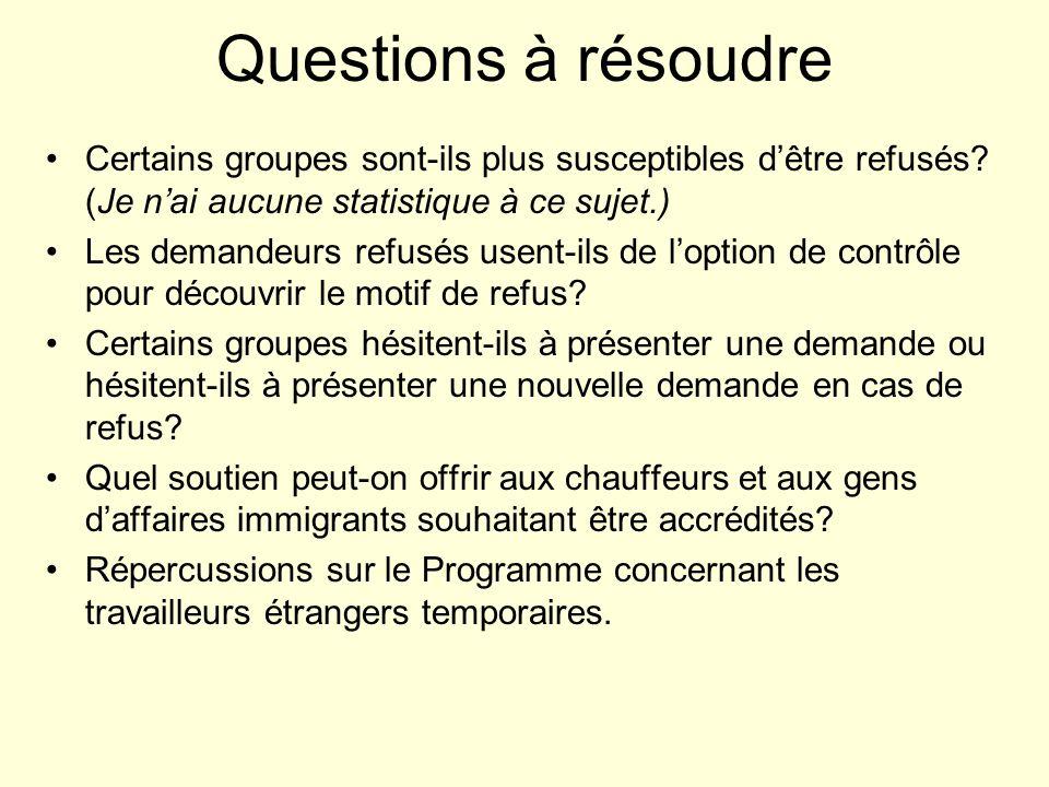Questions à résoudre Certains groupes sont-ils plus susceptibles dêtre refusés? (Je nai aucune statistique à ce sujet.) Les demandeurs refusés usent-i