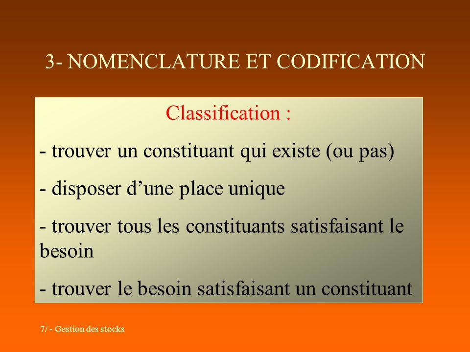 7/ - Gestion des stocks 3- NOMENCLATURE ET CODIFICATION Classification : - trouver un constituant qui existe (ou pas) - disposer dune place unique - t