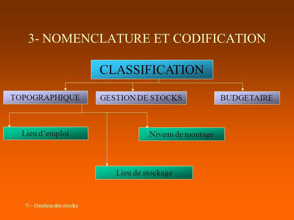 7/ - Gestion des stocks 3- NOMENCLATURE ET CODIFICATION CLASSIFICATION TOPOGRAPHIQUE GESTION DE STOCKSBUDGETAIRE Niveau de montage Lieu demploi Lieu d