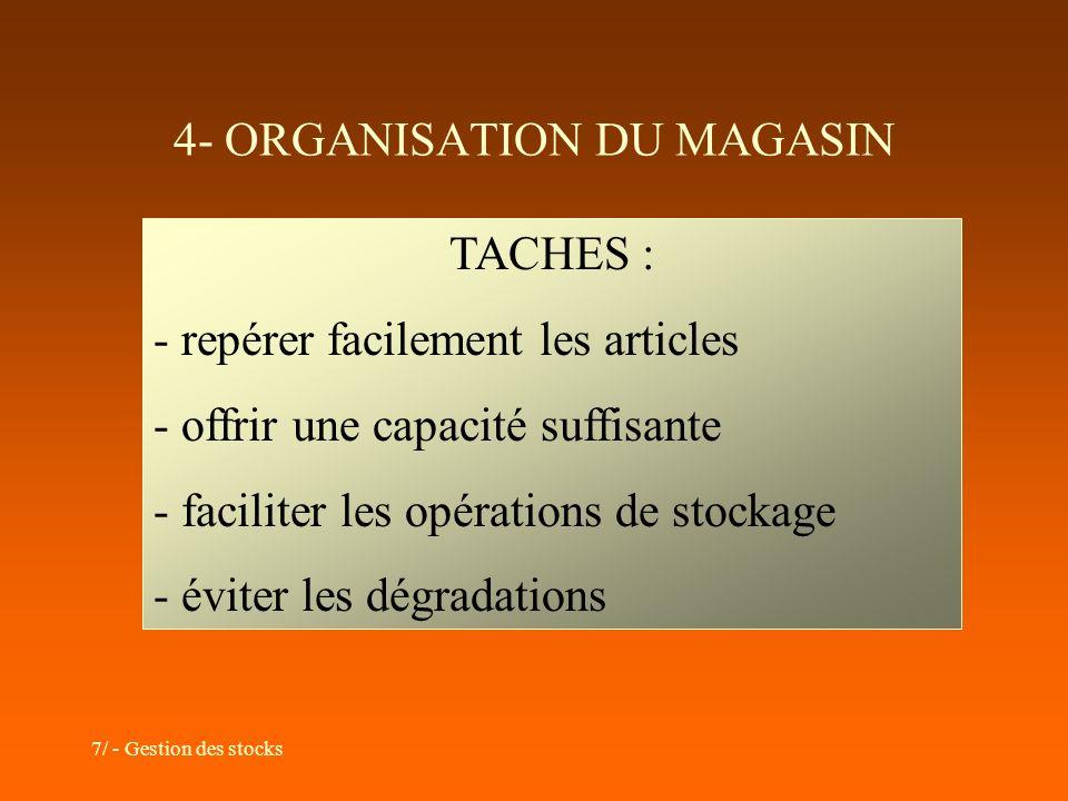 7/ - Gestion des stocks 4- ORGANISATION DU MAGASIN TACHES : - repérer facilement les articles - offrir une capacité suffisante - faciliter les opérati