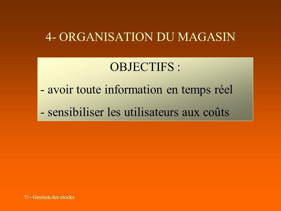 7/ - Gestion des stocks 4- ORGANISATION DU MAGASIN OBJECTIFS : - avoir toute information en temps réel - sensibiliser les utilisateurs aux coûts