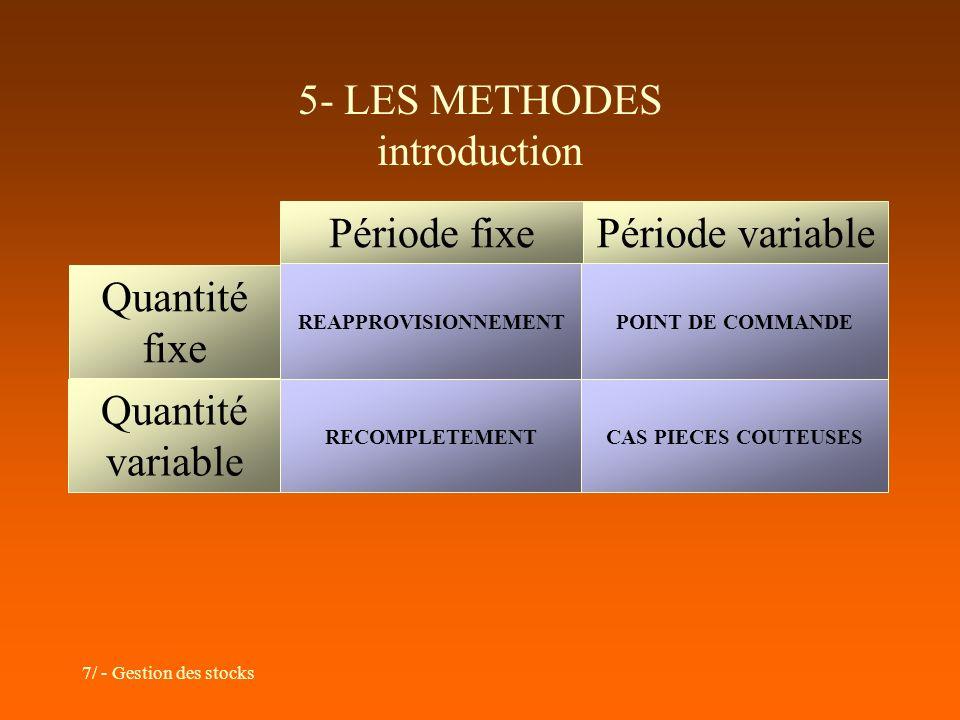 7/ - Gestion des stocks 5- LES METHODES introduction Période fixePériode variable Quantité fixe Quantité variable REAPPROVISIONNEMENT RECOMPLETEMENT P