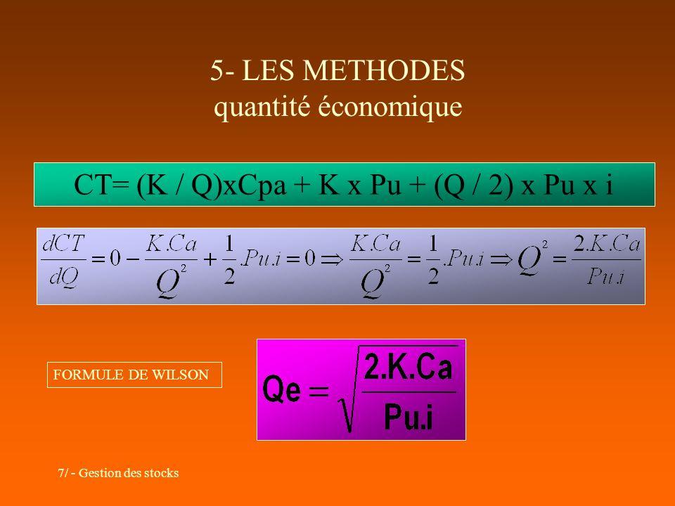 7/ - Gestion des stocks 5- LES METHODES quantité économique CT= (K / Q)xCpa + K x Pu + (Q / 2) x Pu x i FORMULE DE WILSON