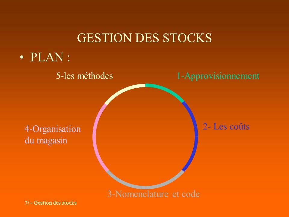 7/ - Gestion des stocks GESTION DES STOCKS PLAN : 1-Approvisionnement 3-Nomenclature et code 4-Organisation du magasin 5-les méthodes 2- Les coûts