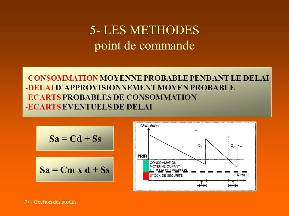 7/ - Gestion des stocks 5- LES METHODES point de commande -CONSOMMATION MOYENNE PROBABLE PENDANT LE DELAI -DELAI D´APPROVISIONNEMENT MOYEN PROBABLE -E