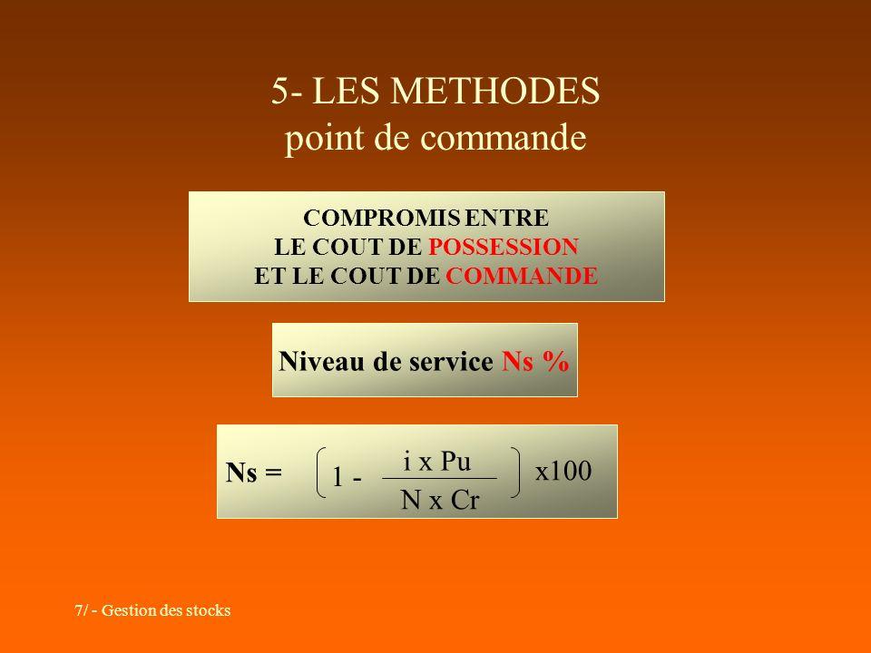 7/ - Gestion des stocks 5- LES METHODES point de commande COMPROMIS ENTRE LE COUT DE POSSESSION ET LE COUT DE COMMANDE Niveau de service Ns % Ns = 1 -