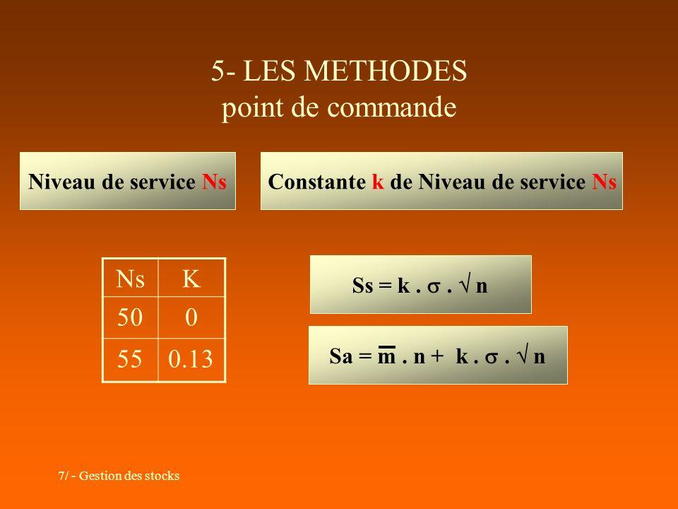 7/ - Gestion des stocks 5- LES METHODES point de commande Niveau de service NsConstante k de Niveau de service Ns NsK 500 550.13 Ss = k.. n Sa = m. n