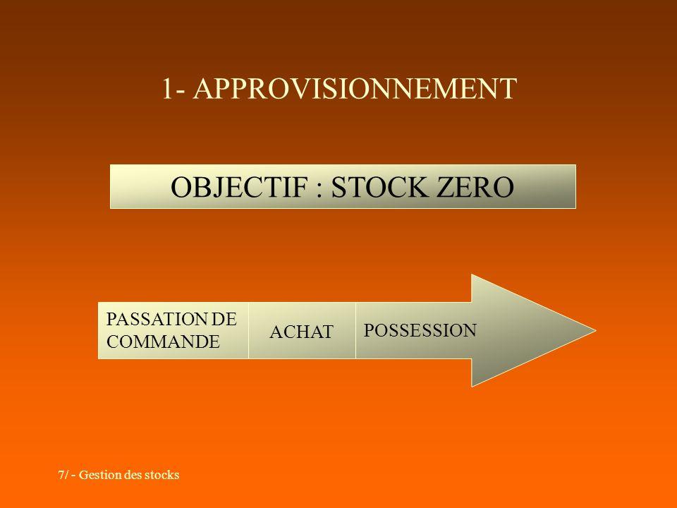 7/ - Gestion des stocks ACHAT 1- APPROVISIONNEMENT OBJECTIF : STOCK ZERO PASSATION DE COMMANDE POSSESSION
