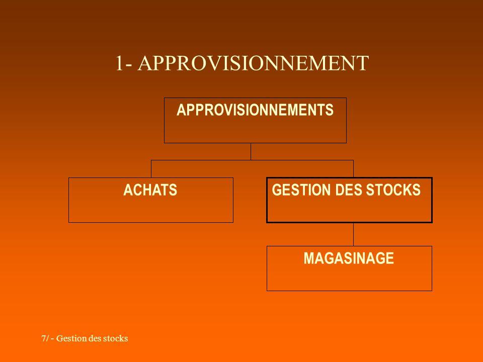 7/ - Gestion des stocks 1- APPROVISIONNEMENT APPROVISIONNEMENTS ACHATS GESTION DES STOCKS MAGASINAGE