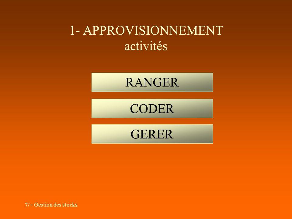 7/ - Gestion des stocks 1- APPROVISIONNEMENT activités RANGER CODER GERER