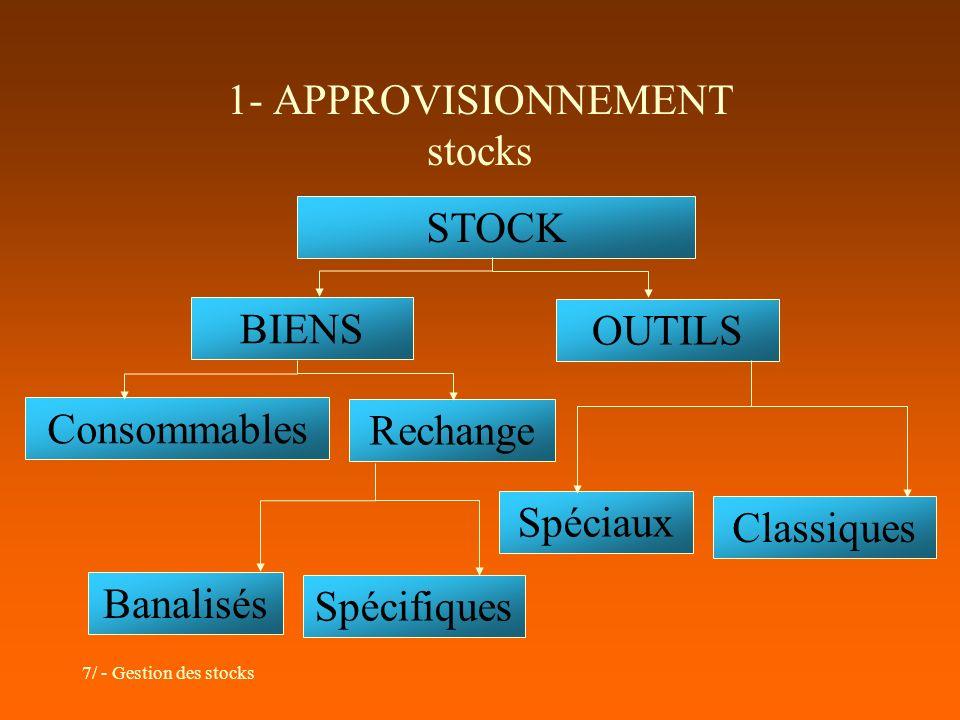 7/ - Gestion des stocks 1- APPROVISIONNEMENT stocks STOCK BIENS OUTILS Rechange Consommables Classiques Spéciaux Spécifiques Banalisés