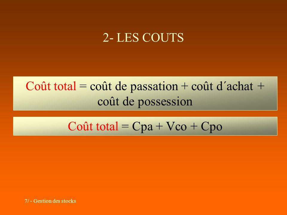 7/ - Gestion des stocks 2- LES COUTS Coût total = coût de passation + coût d´achat + coût de possession Coût total = Cpa + Vco + Cpo