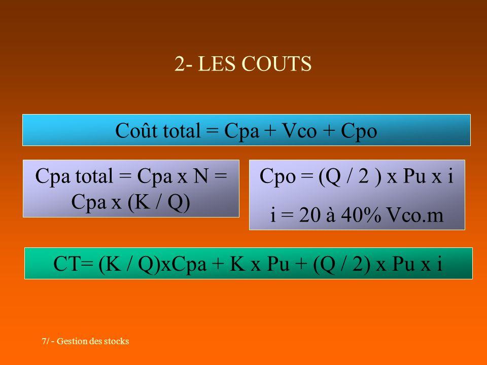 7/ - Gestion des stocks 2- LES COUTS Coût total = Cpa + Vco + Cpo Cpa total = Cpa x N = Cpa x (K / Q) Cpo = (Q / 2 ) x Pu x i i = 20 à 40% Vco.m CT= (