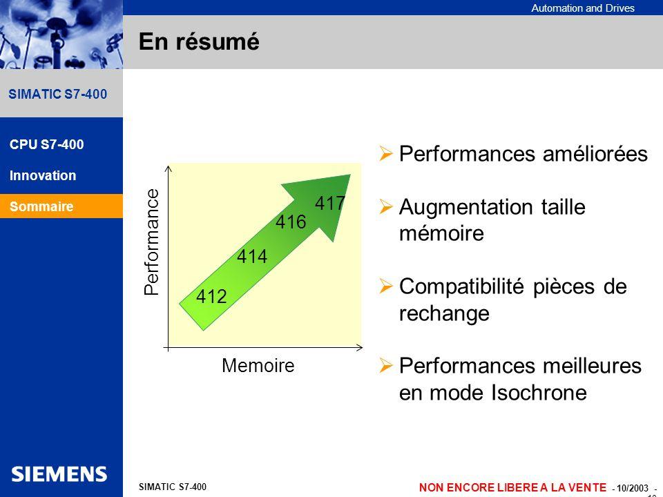 Automation and Drives NON ENCORE LIBERE A LA VENTE - 10/2003 - 10 SIMATIC S7-400 En résumé Performance 412 414 416 417 Performances améliorées Augment