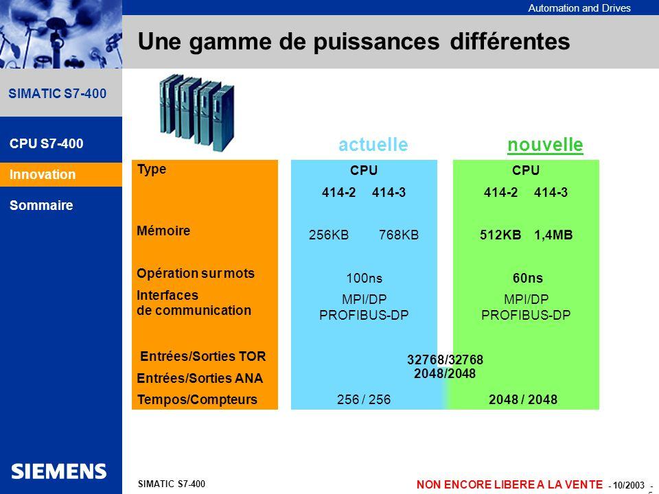 Automation and Drives NON ENCORE LIBERE A LA VENTE - 10/2003 - 5 SIMATIC S7-400 Une gamme de puissances différentes 32768/32768 2048/2048 CPU 414-2 414-3 256KB 768KB 100ns MPI/DP PROFIBUS-DP CPU 414-2 414-3 512KB 1,4MB 60ns MPI/DP PROFIBUS-DP 2048 / 2048256 / 256 Type Mémoire Opération sur mots Interfaces de communication Entrées/Sorties TOR Entrées/Sorties ANA Tempos/Compteurs CPU S7-400 Innovation Sommaire nouvelleactuelle