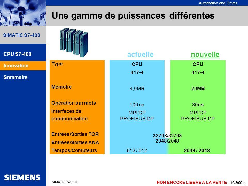 Automation and Drives NON ENCORE LIBERE A LA VENTE - 10/2003 - 7 SIMATIC S7-400 Une gamme de puissances différentes 32768/32768 2048/2048 CPU 417-4 4,