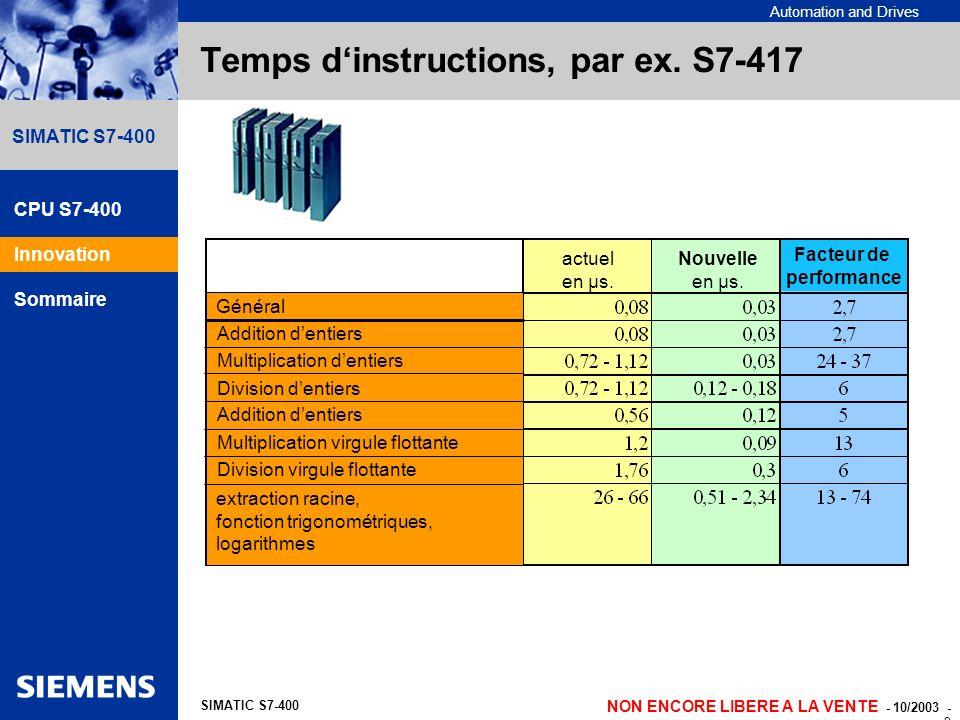 Automation and Drives NON ENCORE LIBERE A LA VENTE - 10/2003 - 9 SIMATIC S7-400 Temps dinstructions, par ex. S7-417 Général Facteur de performance Nou