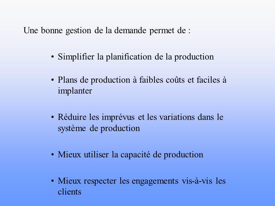 Une bonne gestion de la demande permet de : Simplifier la planification de la production Plans de production à faibles coûts et faciles à implanter Ré