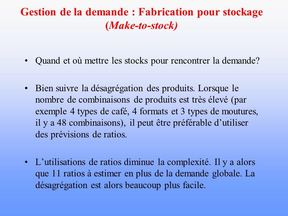 Gestion de la demande : Fabrication pour stockage (Make-to-stock) Quand et où mettre les stocks pour rencontrer la demande? Bien suivre la désagrégati